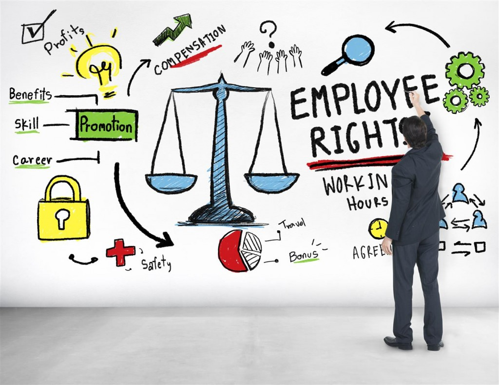 Termination of Employment; Rights and Responsibilities - Emplyment Solicitor